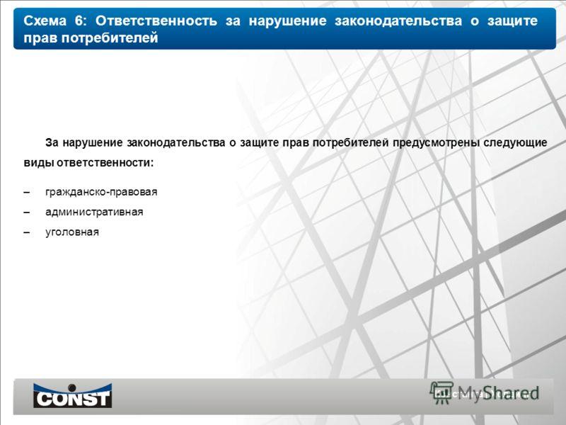 Постановление Пленума Верховного Суда РФ от N 21 (ред. от 30)
