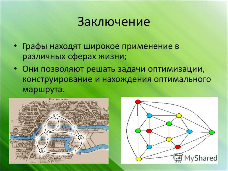Заключение Графы находят широкое применение в различных сферах жизни; Они позволяют решать задачи оптимизации, конструирование и нахождения оптимального маршрута.