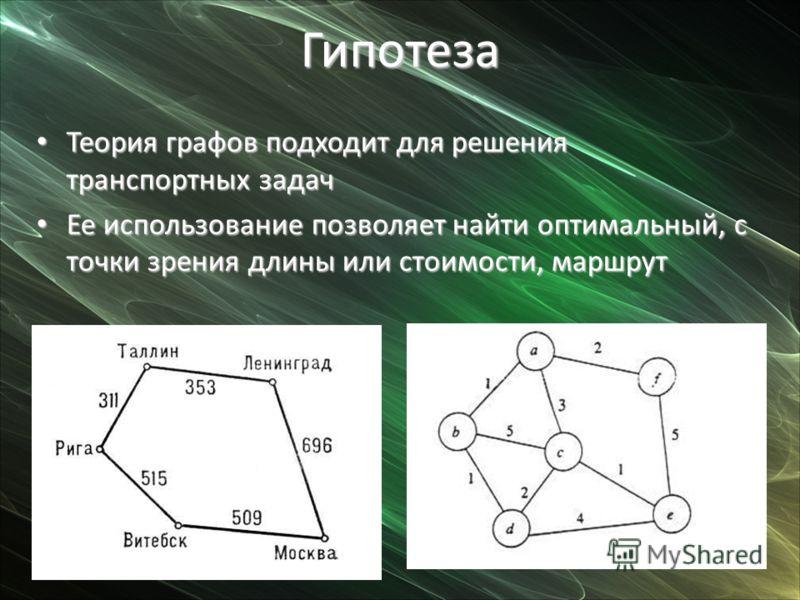 Гипотеза Теория графов подходит для решения транспортных задач Теория графов подходит для решения транспортных задач Ее использование позволяет найти оптимальный, с точки зрения длины или стоимости, маршрут Ее использование позволяет найти оптимальны