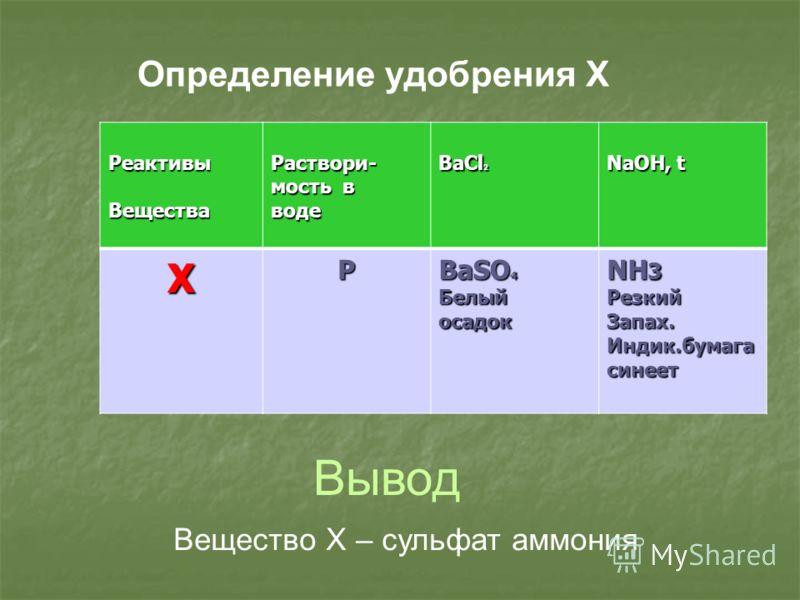 РеактивыВещества Раствори- мость в воде BaCl 2 NaOH, t ХP BaSO 4 Белыйосадок NH 3 РезкийЗапах. Индик.бумага синеет Определение удобрения X Вывод Вещество X – сульфат аммония
