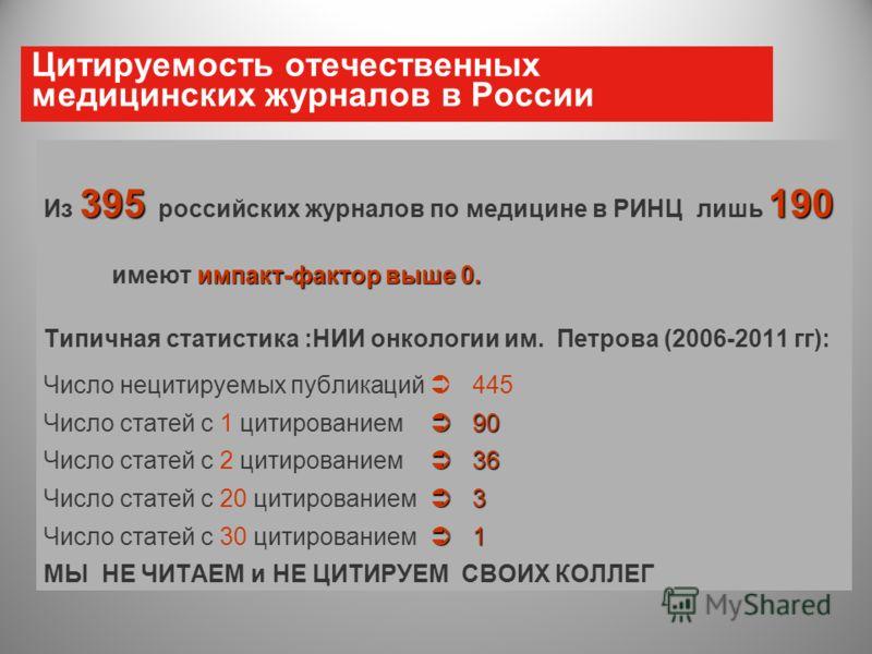 Цитируемость отечественных медицинских журналов в России 395190 импакт-фактор выше 0. Из 395 российских журналов по медицине в РИНЦ лишь 190 имеют импакт-фактор выше 0. Типичная статистика :НИИ онкологии им. Петрова (2006-2011 гг): Число нецитируемых