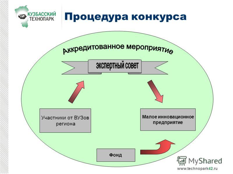 Процедура конкурса Участники от ВУЗов региона Малое инновационное предприятие Фонд www.technopark42.ru