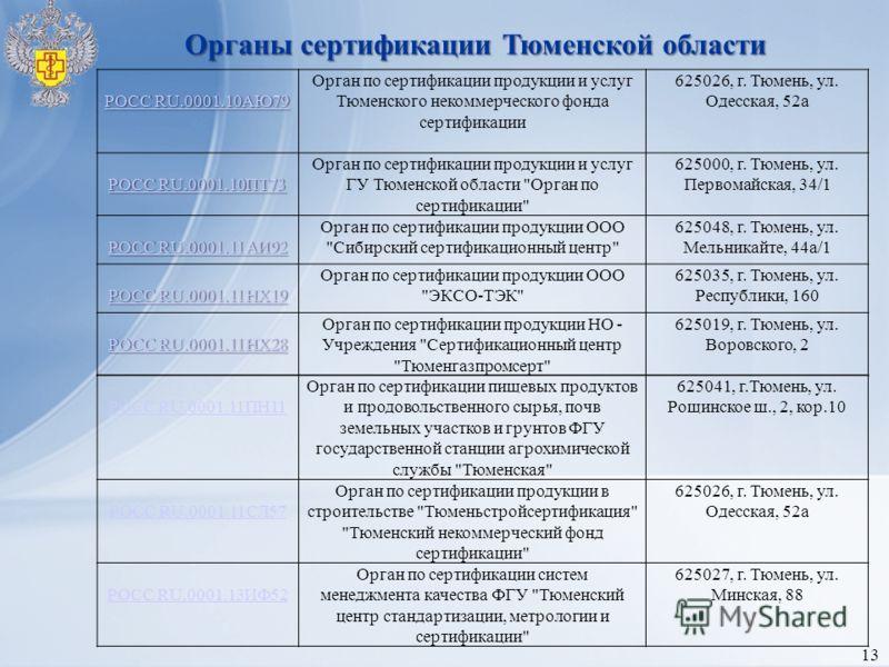 РОСС RU.0001.10АЮ79 РОСС RU.0001.10АЮ79 Орган по сертификации продукции и услуг Тюменского некоммерческого фонда сертификации 625026, г. Тюмень, ул. Одесская, 52а РОСС RU.0001.10ПТ73 РОСС RU.0001.10ПТ73 Орган по сертификации продукции и услуг ГУ Тюме