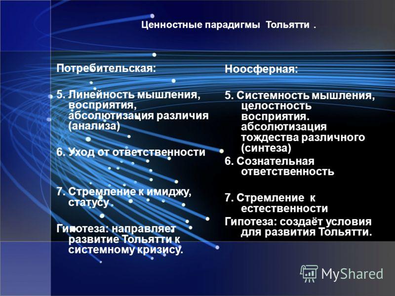 Ценностные парадигмы Тольятти. Потребительская: 5. Линейность мышления, восприятия, абсолютизация различия (анализа) 6. Уход от ответственности 7. Стремление к имиджу, статусу Гипотеза: направляет развитие Тольятти к системному кризису. Ноосферная: 5