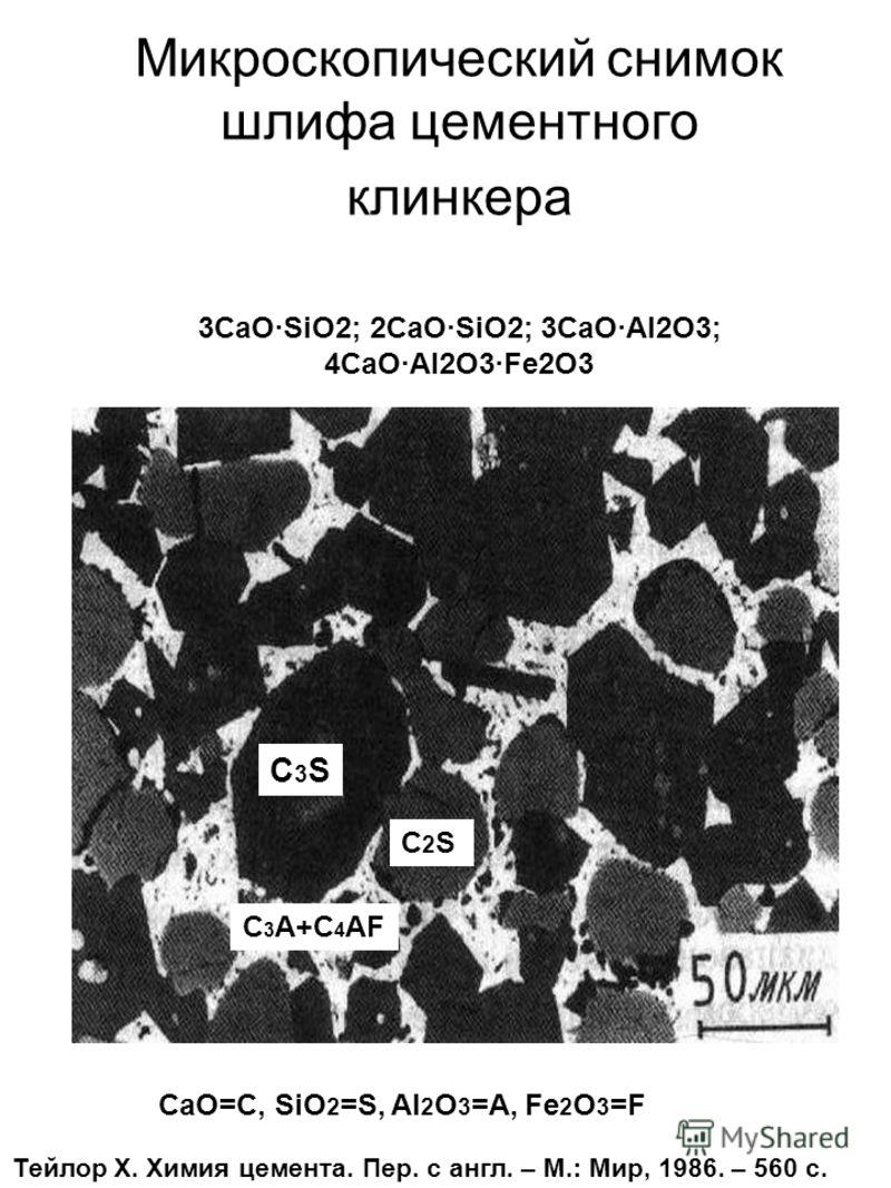 Микроскопический снимок шлифа цементного клинкера 3CaOSiO2; 2CaOSiO2; 3CaOAl2O3; 4CaOAl2O3Fe2O3 C3SC3S C2SC2S C 3 A+C 4 AF СаО=С, SiO 2 =S, Al 2 O 3 =A, Fe 2 O 3 =F Тейлор Х. Химия цемента. Пер. с англ. – М.: Мир, 1986. – 560 с.