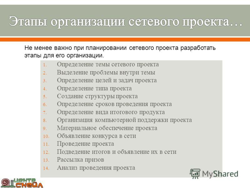 1. Определение темы сетевого проекта 2. Выделение проблемы внутри темы 3. Определение целей и задач проекта 4. Определение типа проекта 5. Создание структуры проекта 6. Определение сроков проведения проекта 7. Определение вида итогового продукта 8. О
