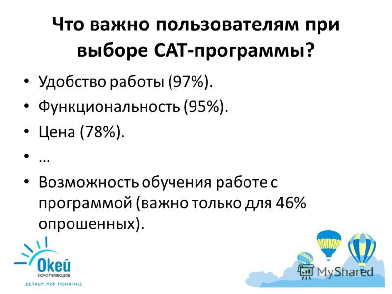 Что важно пользователям при выборе CAT-программы? Удобство работы (97%). Функциональность (95%). Цена (78%). … Возможность обучения работе с программой (важно только для 46% опрошенных).