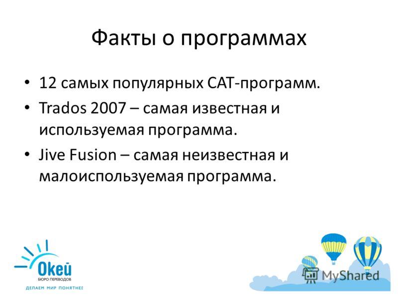 Факты о программах 12 самых популярных CAT-программ. Trados 2007 – самая известная и используемая программа. Jive Fusion – самая неизвестная и малоиспользуемая программа.