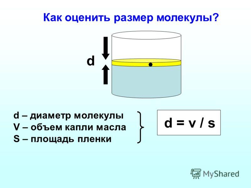 d d – диаметр молекулы V – объем капли масла S – площадь пленки d = v / s Как оценить размер молекулы?