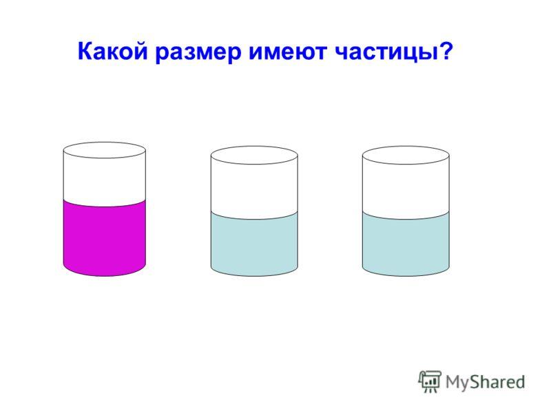 Какой размер имеют частицы?