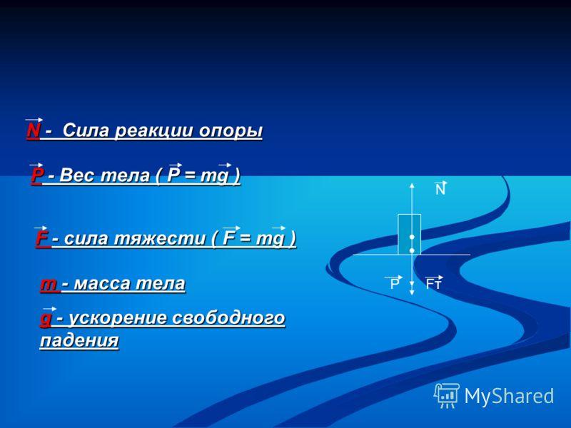 N - Сила реакции опоры P - Вес тела ( P = mg ) F - сила тяжести ( F = mg ) m - масса тела g - ускорение свободного падения N FтFтP