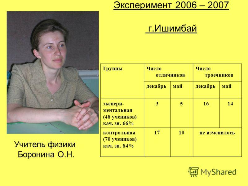 Эксперимент 2006 – 2007 г.Ишимбай Учитель физики Боронина О.Н. ГруппыЧисло отличников Число троечников декабрьмайдекабрьмай экспери- ментальная (48 учеников) кач. зн. 66% 351614 контрольная (70 учеников) кач. зн. 84% 1710не изменилось