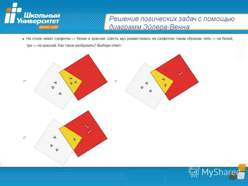 Решение логических задач с помощью диаграмм Эйлера-Венна