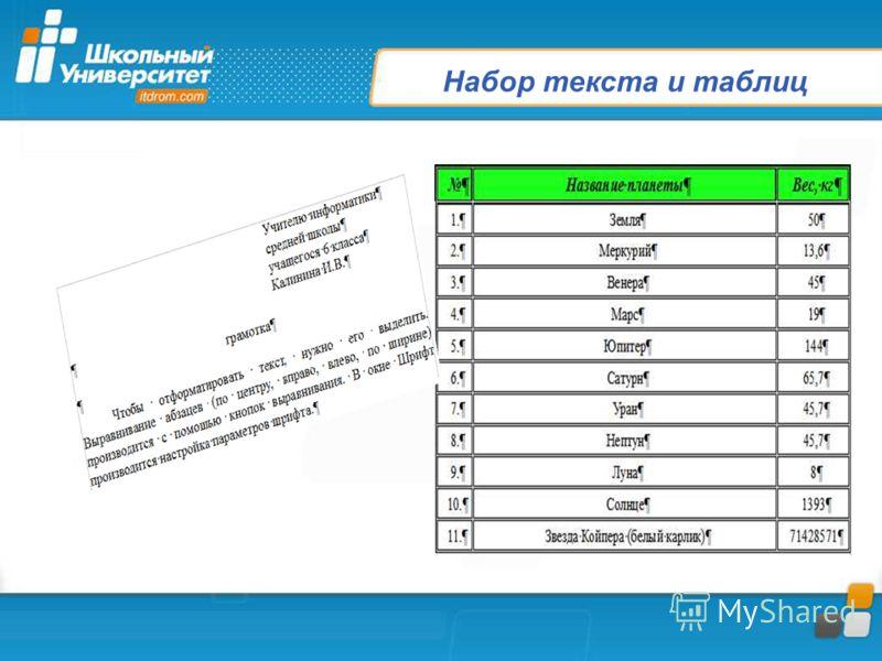 Набор текста и таблиц