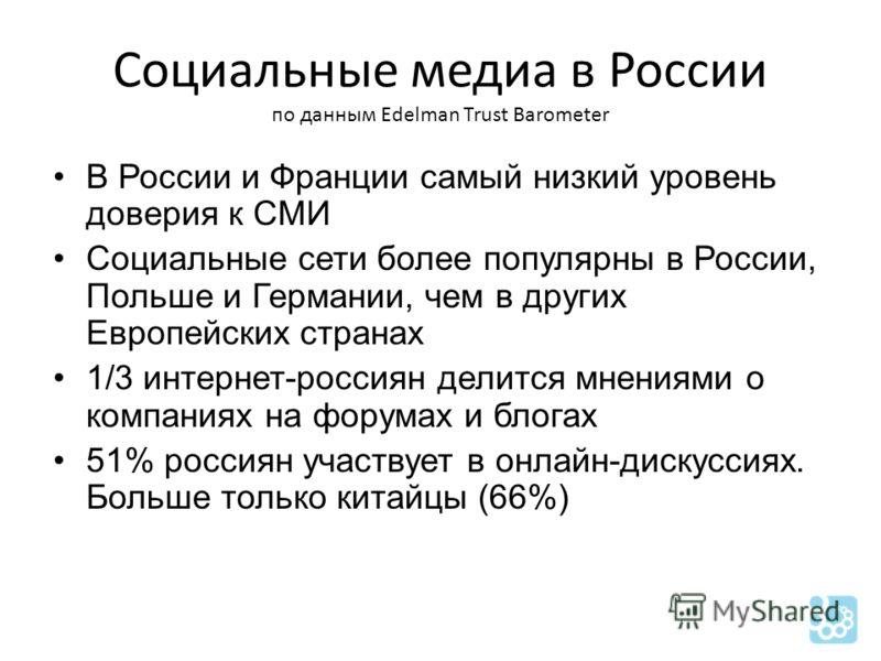 Социальные медиа в России по данным Edelman Trust Barometer В России и Франции самый низкий уровень доверия к СМИ Социальные сети более популярны в России, Польше и Германии, чем в других Европейских странах 1/3 интернет-россиян делится мнениями о ко