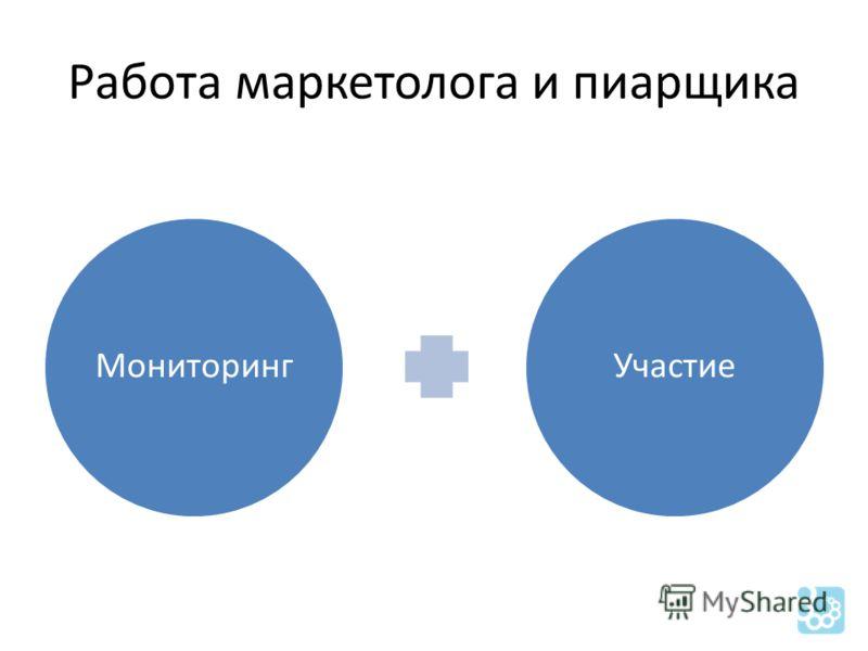 Работа маркетолога и пиарщика МониторингУчастие