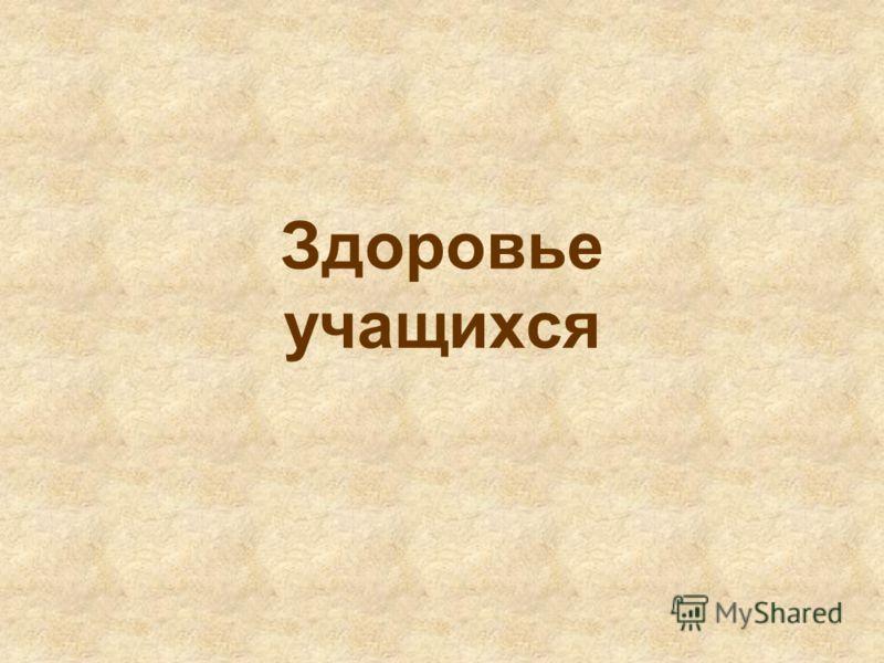 Результаты выполнения теоретической части программы Теоретическая часть программы выполнена на достаточном уровне по русскому языку в 3В, 5В, 6В, 7А, 7Б, 8А, 8Б, 11Б классах, по литературе в 11Б классе, по математике (алгебре) в 5В, 6А, 6В, 8А, 8Б, 9