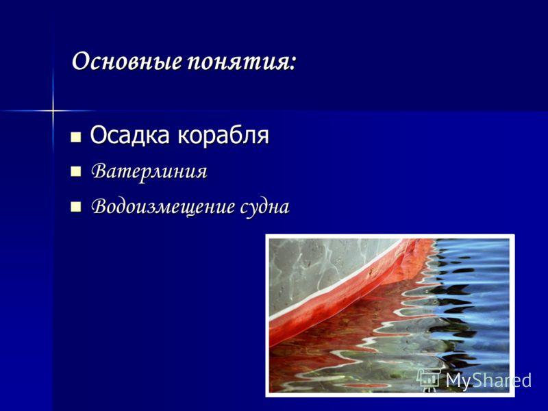 Основные понятия: Осадка корабля Осадка корабля Ватерлиния Ватерлиния Водоизмещение судна Водоизмещение судна