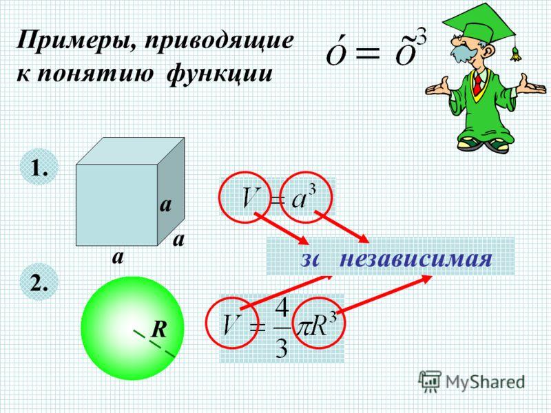 Примеры, приводящие к понятию функции 1. 2. а а а R зависимаянезависимая