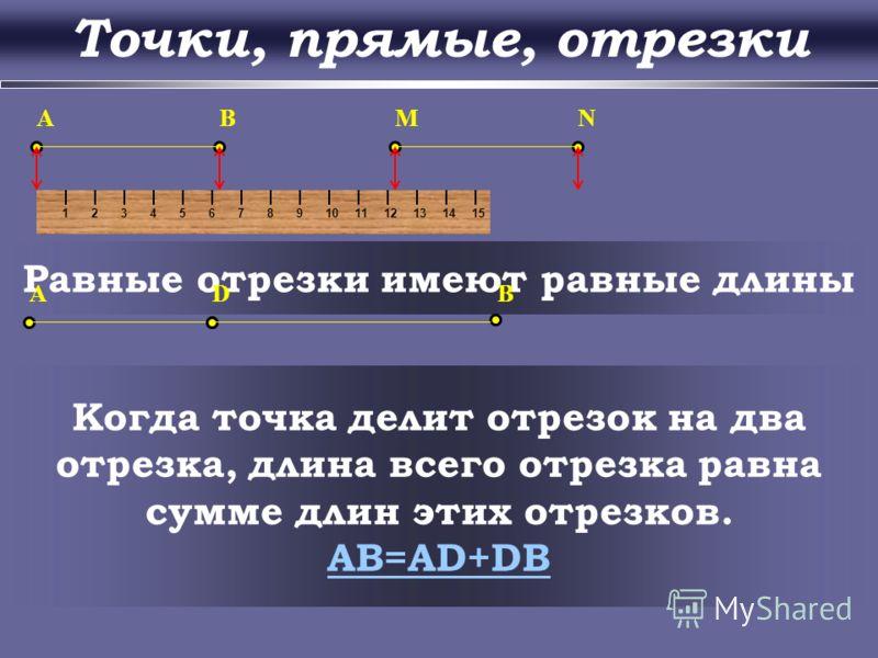 Точки, прямые, отрезки Единицы измерения длины: СОВРЕМЕННЫЕУСТАРЕВШИЕ Миллиметр (мм)Локоть Сантиметр (см)Вершок Дециметр (дм)Сажень Метр (м)Аршин Километр (км)Верста
