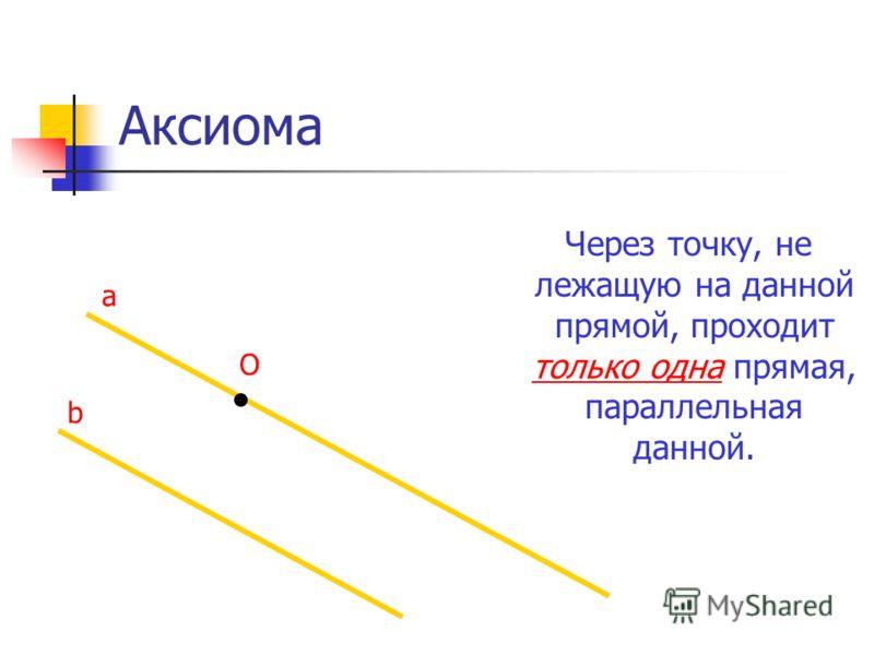 Аксиомы Аксиома – утверждение, не требующее доказательств Само слово « аксиома » происходит от греческого «аксиос», что означает «ценный, достойный». Древнегреческий ученый Евклид первым придумал аксиомы, которые были изложены в его знаменитом сочине