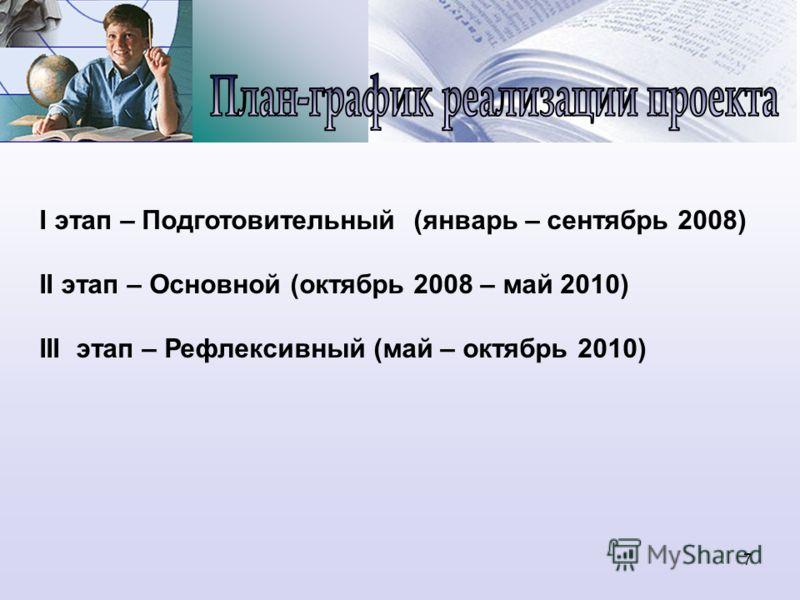 I этап – Подготовительный (январь – сентябрь 2008) II этап – Основной (октябрь 2008 – май 2010) III этап – Рефлексивный (май – октябрь 2010) 7