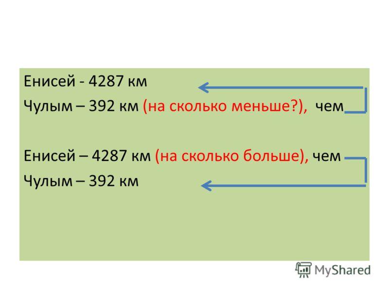 Енисей - 4287 км Чулым – 392 км (на сколько меньше?), чем Енисей – 4287 км (на сколько больше), чем Чулым – 392 км