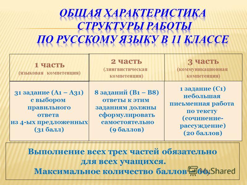31 задание (А1 – А31) с выбором правильного ответа из 4-ых предложенных (31 балл) 8 заданий (В1 – В8) ответы к этим заданиям должны сформулировать самостоятельно (9 баллов) 1 задание (С1) небольшая письменная работа по тексту (сочинение- рассуждение)