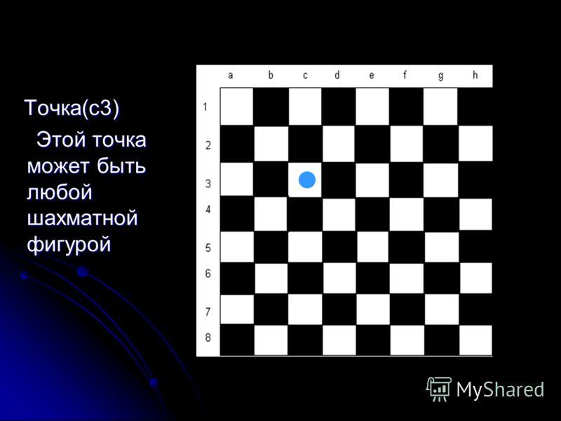 Точка(с3) Точка(с3) Этой точка может быть любой шахматной фигурой Этой точка может быть любой шахматной фигурой
