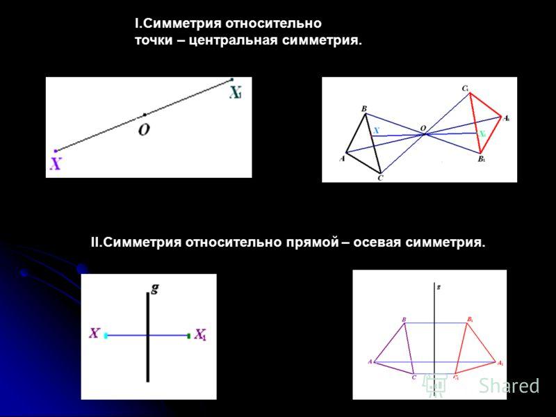 I.Симметрия относительно точки – центральная симметрия. II.Симметрия относительно прямой – осевая симметрия.