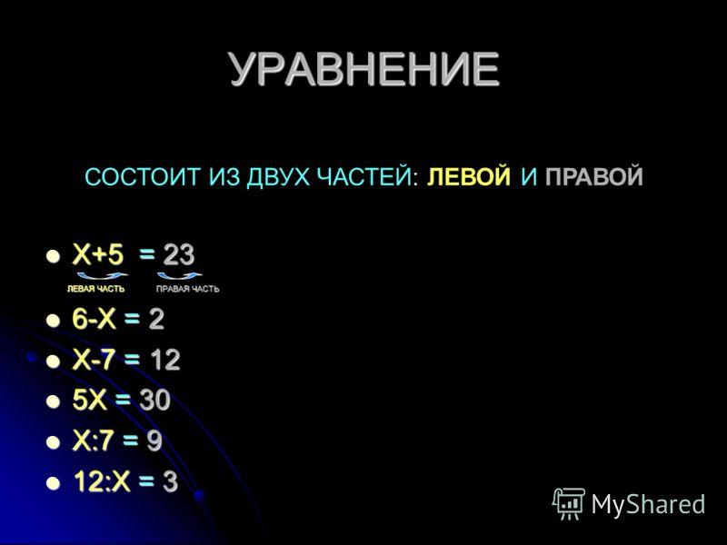 УРАВНЕНИЕ Х+5 = 23 Х+5 = 23 ЛЕВАЯ ЧАСТЬ ПРАВАЯ ЧАСТЬ ЛЕВАЯ ЧАСТЬ ПРАВАЯ ЧАСТЬ 6-Х = 2 6-Х = 2 Х-7 = 12 Х-7 = 12 5Х = 30 5Х = 30 Х:7 = 9 Х:7 = 9 12:Х = 3 12:Х = 3 СОСТОИТ ИЗ ДВУХ ЧАСТЕЙ: ЛЕВОЙ И ПРАВОЙ