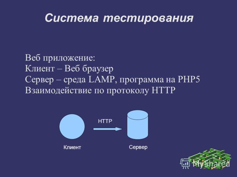 Система тестирования Веб приложение: Клиент – Веб браузер Сервер – среда LAMP, программа на PHP5 Взаимодействие по протоколу HTTP Сервер HTTP Клиент