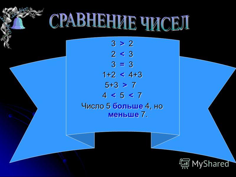 0 1 2 3 4 5 6 7 8 9 Это арабские цифры. Их всего десять. I II III IV V VI VII VIII IX X … Это римские цифры. > > б б б больше + + п п п плюс < < м м м меньше - - минус = = р р р равно и и и или x x x x умножение : : д д д деление