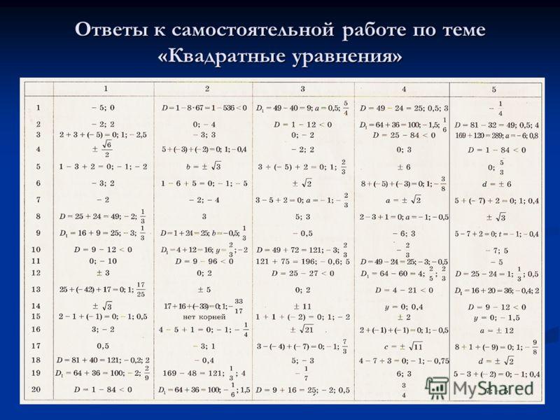 Ответы к самостоятельной работе по теме «Квадратные уравнения»