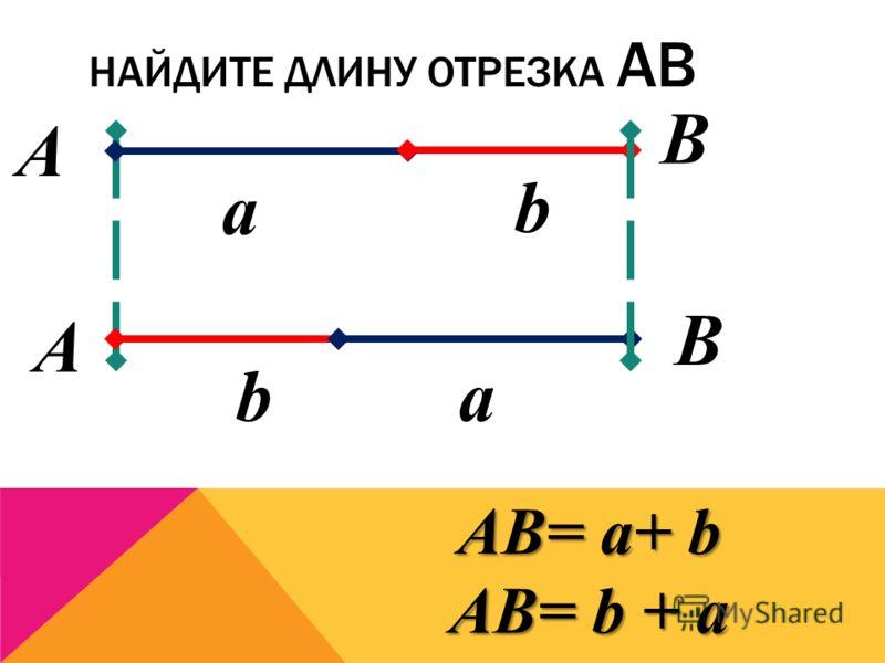 НАЙДИТЕ ДЛИНУ ОТРЕЗКА АВ а b А В bа В А АВ= a+ b АВ= b + a