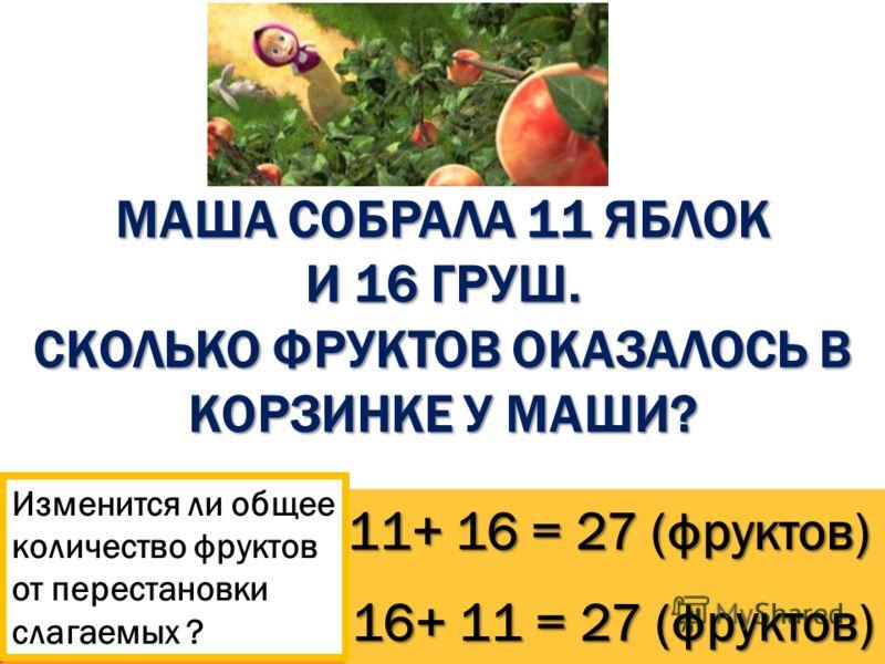 МАША СОБРАЛА 11 ЯБЛОК И 16 ГРУШ. СКОЛЬКО ФРУКТОВ ОКАЗАЛОСЬ В КОРЗИНКЕ У МАШИ? 11+ 16 = 27 (фруктов) 16+ 11 = 27 (фруктов) Изменится ли общее количество фруктов от перестановки слагаемых ?