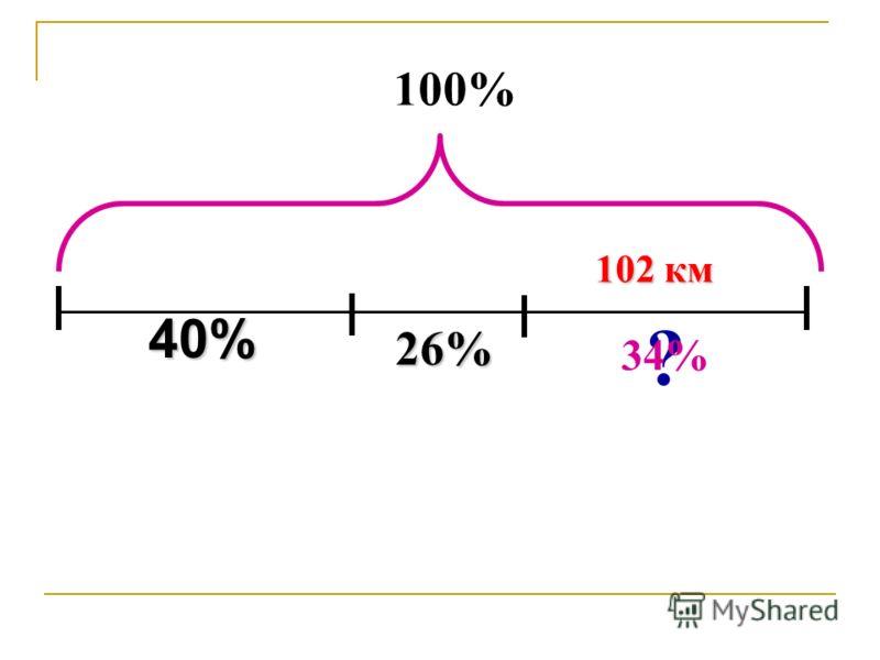 40% 26% ? 102 км 34%