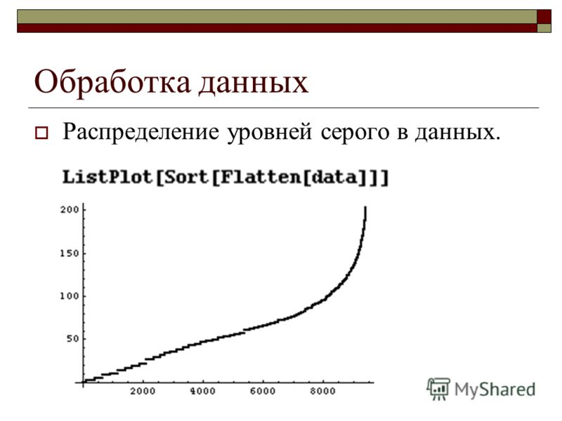 Обработка данных Распределение уровней серого в данных.