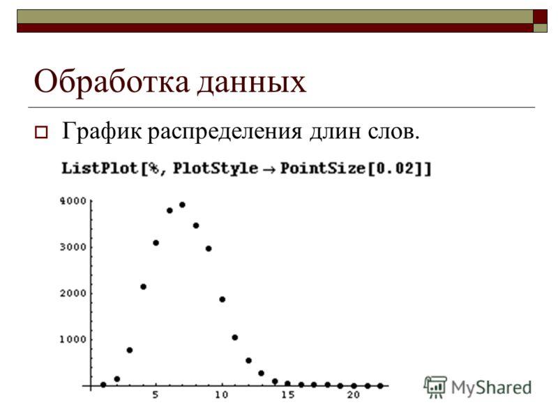 Обработка данных График распределения длин слов.
