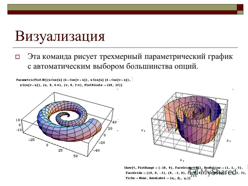 Визуализация Эта команда рисует трехмерный параметрический график с автоматическим выбором большинства опций.