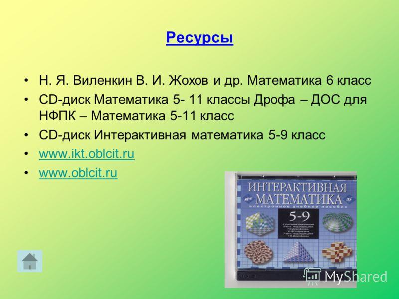 Ресурсы Н. Я. Виленкин В. И. Жохов и др. Математика 6 класс CD-диск Математика 5- 11 классы Дрофа – ДОС для НФПК – Математика 5-11 класс CD-диск Интерактивная математика 5-9 класс www.ikt.oblcit.ru www.oblcit.ru
