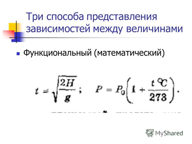 Три способа представления зависимостей между величинами Функциональный (математический)