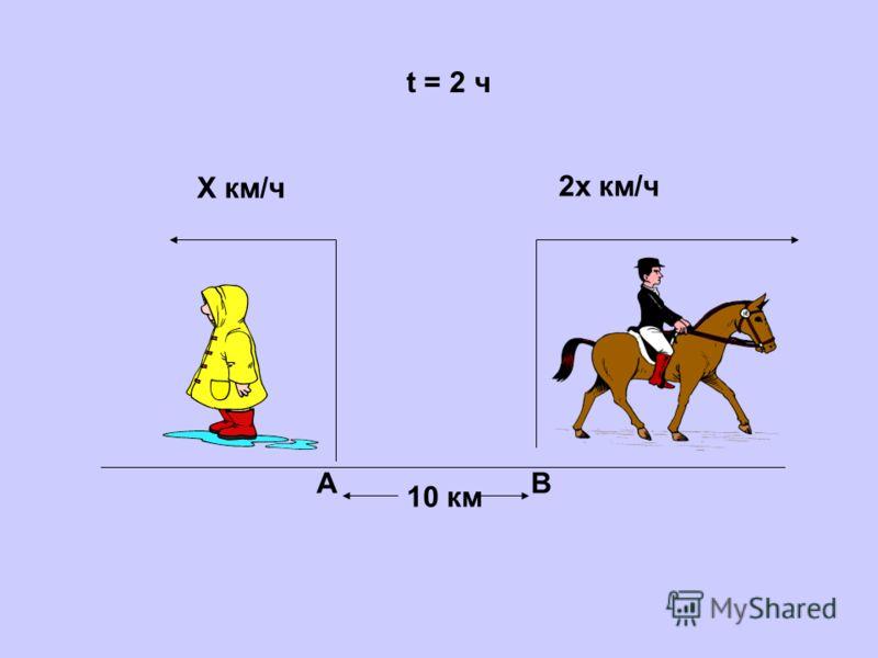 АВ 10 км Х км/ч 2х км/ч t = 2 ч