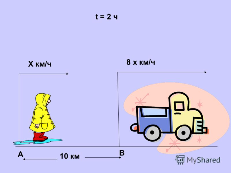 А В 10 км Х км/ч 8 х км/ч t = 2 ч