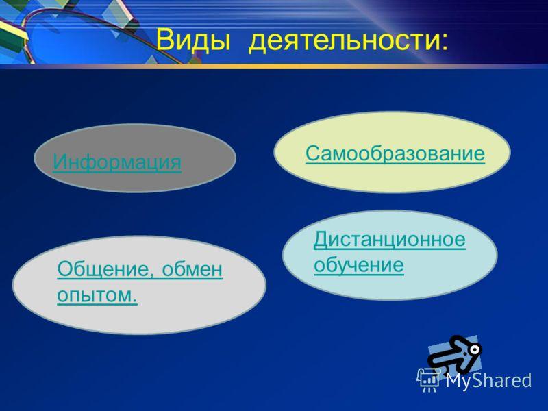 Информация Дистанционное обучение Виды деятельности: Общение, обмен опытом. Самообразование