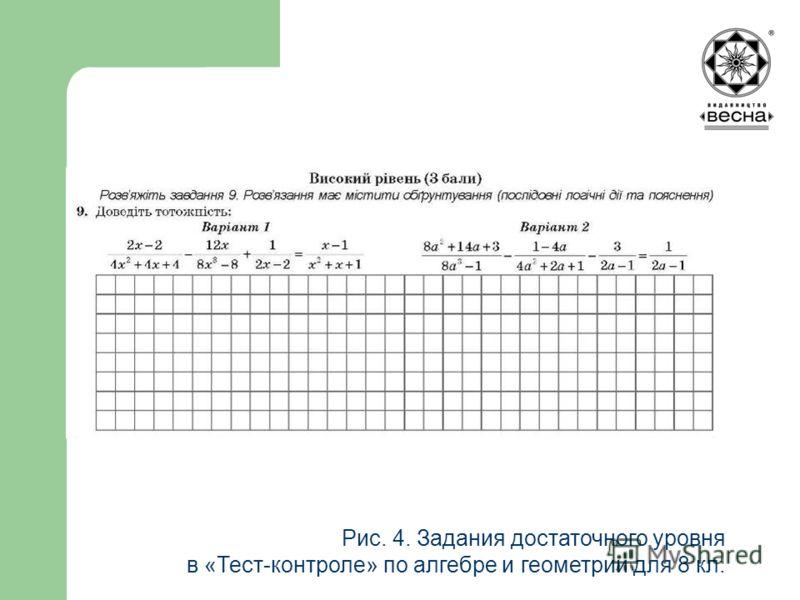 Рис. 4. Задания достаточного уровня в «Тест-контроле» по алгебре и геометрии для 8 кл.