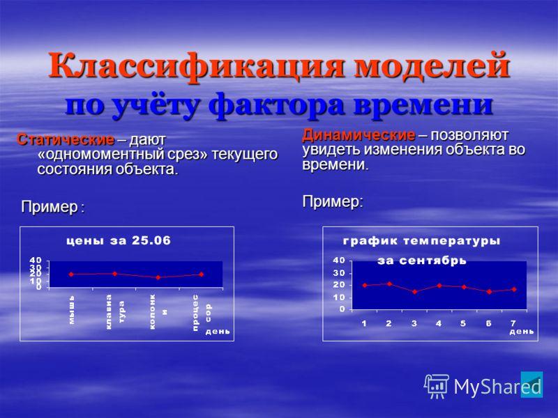 Классификация моделей по учёту фактора времени Динамические – позволяют увидеть изменения объекта во времени. Пример: Статические – дают «одномоментный срез» текущего состояния объекта. Пример :