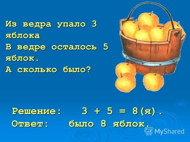 Из ведра упало 3 яблока В ведре осталось 5 яблок. А сколько было? Решение: 3 + 5 = 8(я). Ответ: было 8 яблок.
