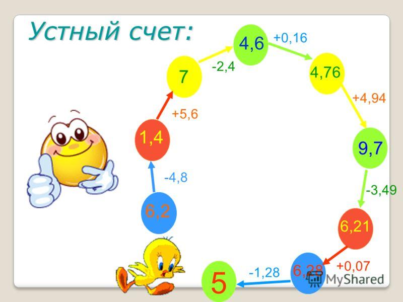 6,2 -4,8 1,4 +5,6 7 -2,4 4,6 +0,16 4,76 +4,94 9,7 -3,49 6,21 +0,07 6,28 -1,28 5 Устный счет: