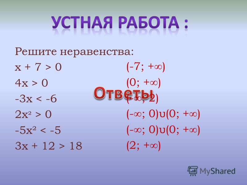 Решите неравенства: х + 7 > 0 4х > 0 -3х < -6 2х ² > 0 -5х² < -5 3х + 12 > 18 (-7; +) (0; +) (-; 2) (-; 0)υ(0; +) (2; +)